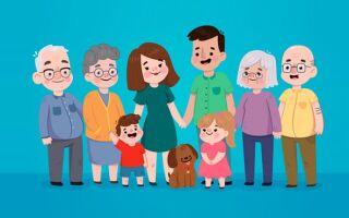 Где и как поменять социальную карту москвича пенсионеру, если истек срок действия