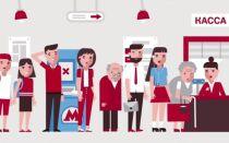 Как пополнить социальную карту студента: онлайн, сбербанк, через интернет и наличными в кассах и терминалах города